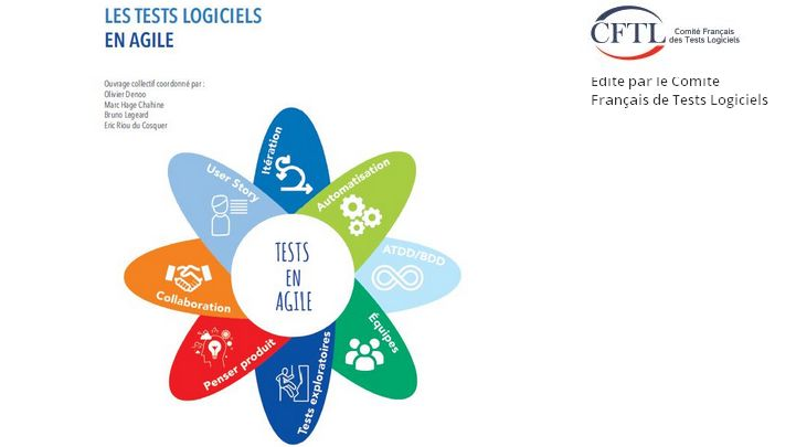 Livre Les Tests Logiciels en Agile – CFTL